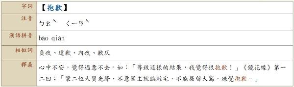 생활중국어: 살아있는 대만인의 사과 표현과 사과 문화 3